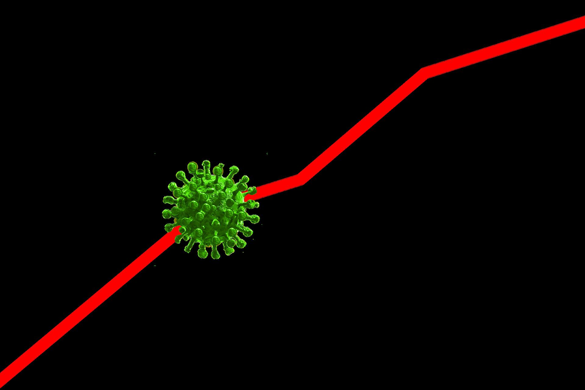 Curba Coronavirus
